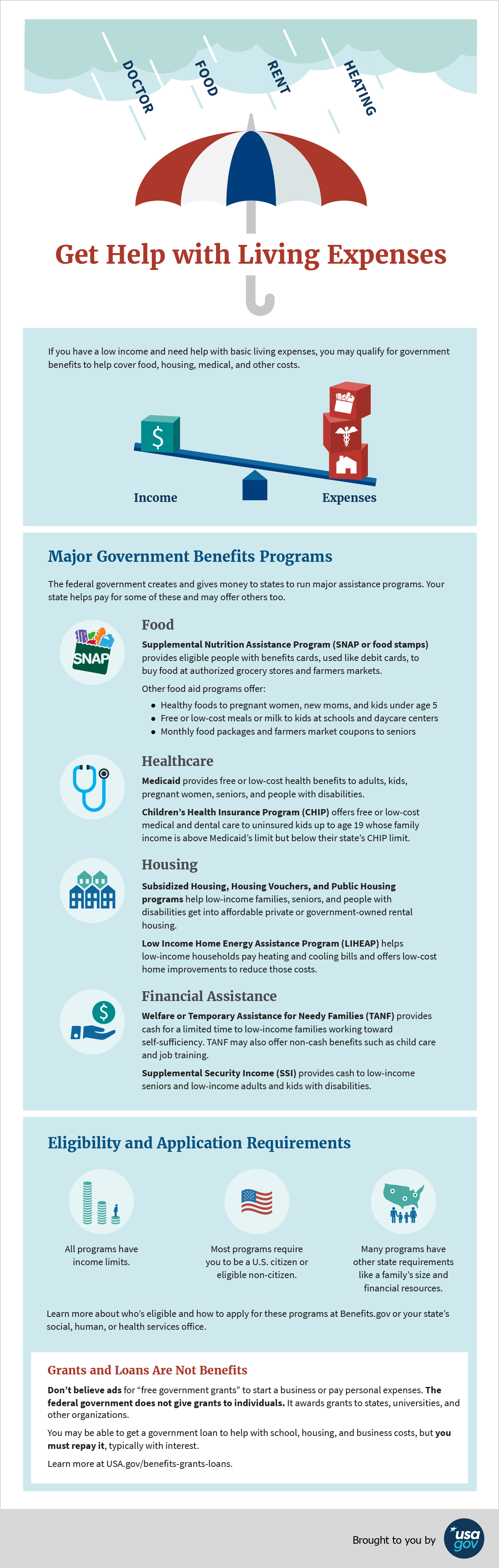 Government Free Money Benefits