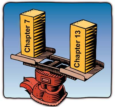 Bankruptcy Chapter 7 or Chapter 13? What to Choose?
