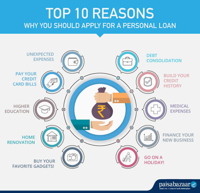 Top 10 Reasons for Personal Loans