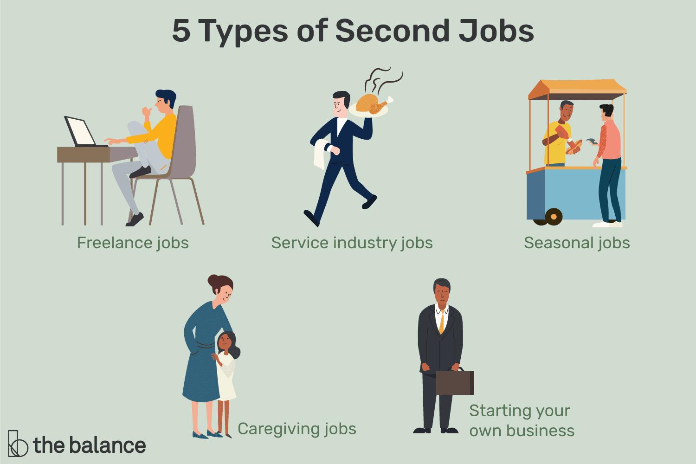 Second Job ideas